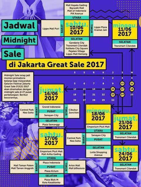 The Great Jakarta Sale map